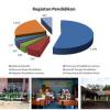 Penjelasan Dirjen PMD Kemendagri tentang PNPM Mandiri