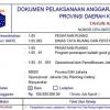 APBD DKI 2013 – Lembar Ketiga (Dinas)
