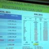 Video – BTP Menerima Forum Buruh DKI Jakarta