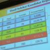 Video Jokowi Public Hearing Seleksi jabatan