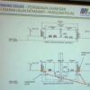 Video Rapat Monitoring Percepatan Pembangunan MRT Jakarta