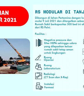 Pertamina Bangun RS Modular Darurat COVID-19 di Tanjung Duren